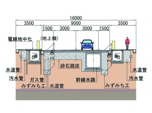 H24.12.9_市民説明会_幹線道路の整備方針図