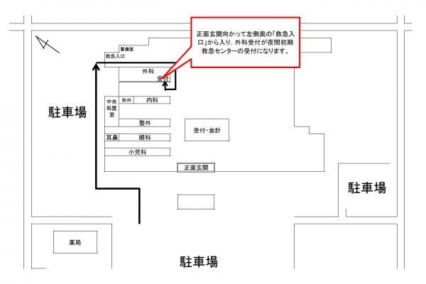 夜間初期救急センター(神栖済生会病院)