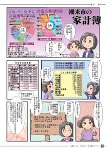広報いたこ-Vol.210 2p~7p