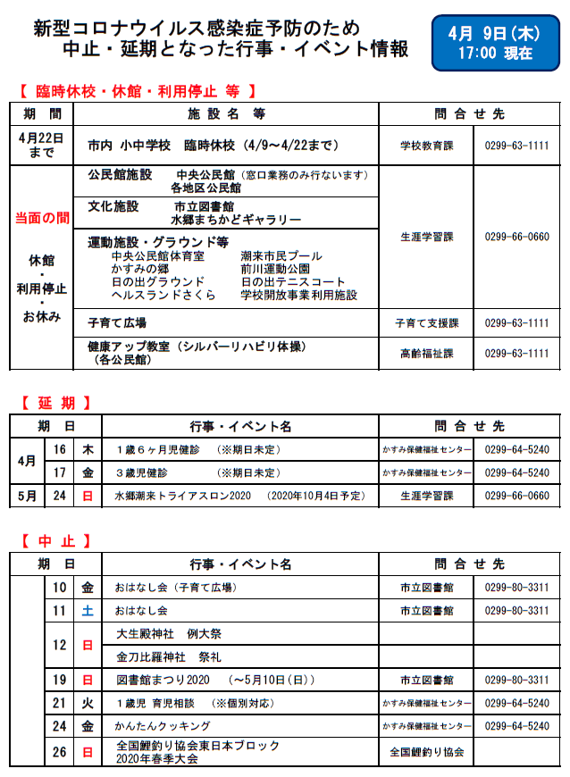 新型コロナウイルス感染症予防のためのイベント 中止・延期 情報(4月9日17時現在)