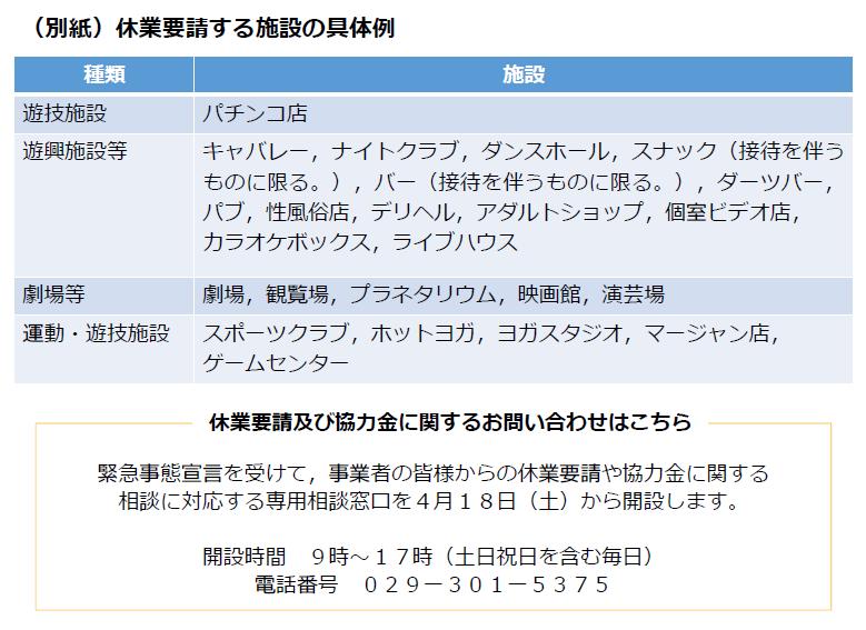 知事記者会見資料(3)