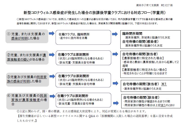 ウイルス 感染 茨城 コロナ 者 キヤノン株式会社における新型コロナウイルス感染者の発生状況