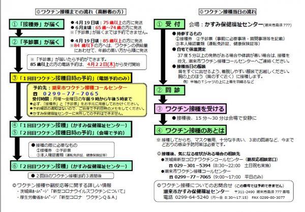 ワクチン接種のお知らせ(裏・大)