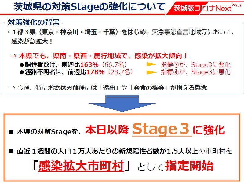 県知事会見資料_20210727_1