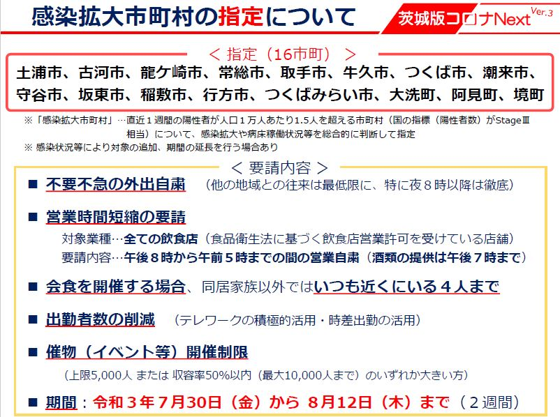 県知事会見資料_20210727_2