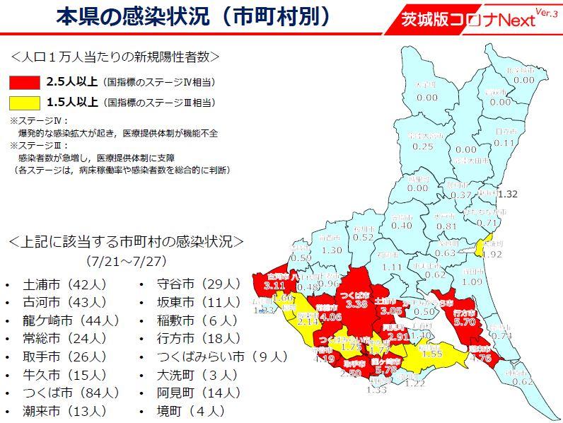 県知事会見資料_20210727_3