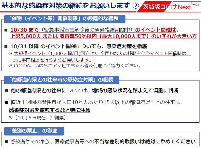 県知事会見資料20211007_3
